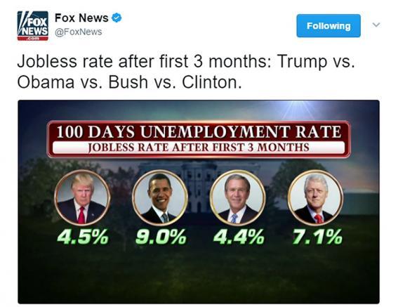 FoxNewsGraphic