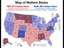 RedStateWelfare