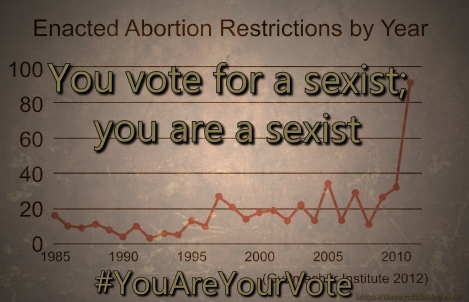 #YouAreYourVote - sexist