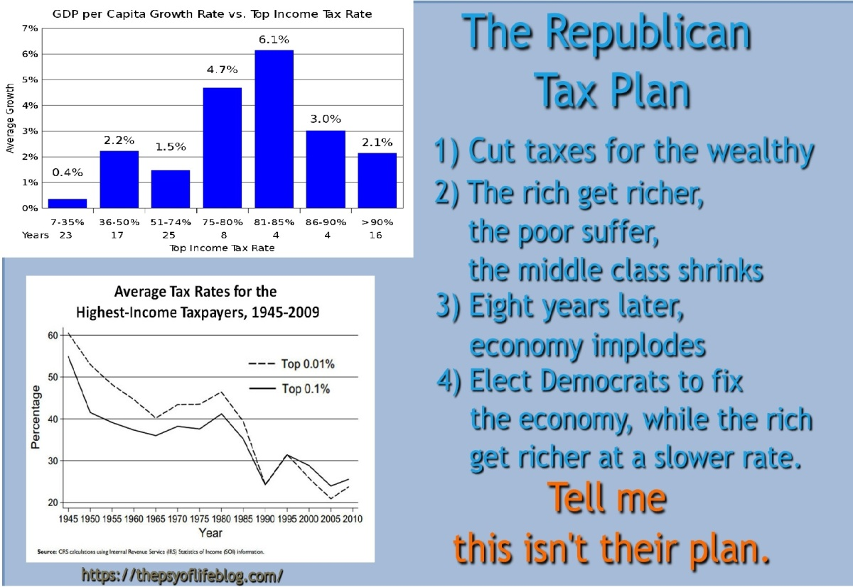 Meme: The Repube Tax Plan