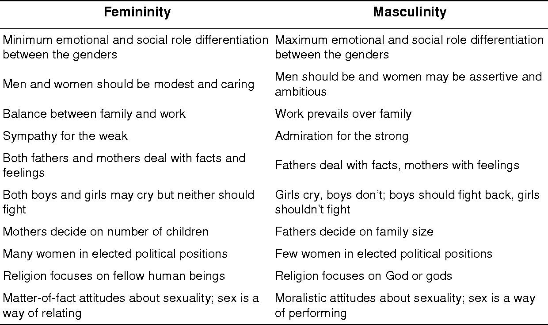 4MasculanityFeminism.jpg