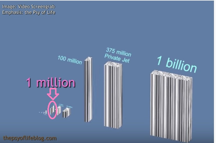 Understanding Large Numbers Million Billion Visualize